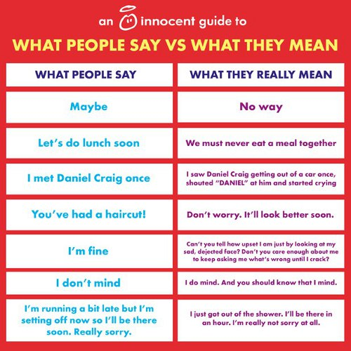 View joke - What people say vs what people mean. I just got out of the shower. I'll be there in an hour. And I'm really not sorry at all