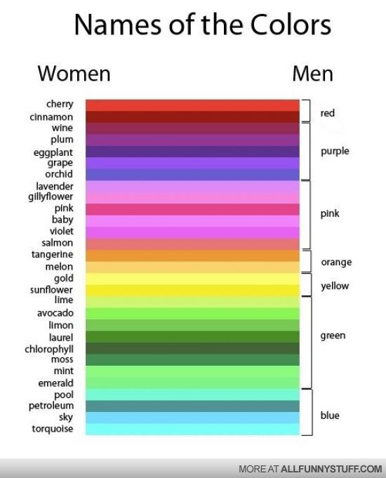 View joke - Names of the colors for both women and men